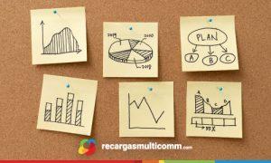 """Las pequeñas empresas tienen que hacer grandes esfuerzos para asumir todos los retos de mantenerse y crecer en el mercado. Durante este arduo proceso se pueden desviar de cumplir con los objetivos realmente urgentes, por lo que hoy te ofrecemos una serie de pasos básicos para priorizar tus esfuerzos de marketing y ventas en la dirección correcta. La meta de todos los comercios es tener suficientes clientes para permanecer a flote y tener ganancias en consecuencia. Para lograrlo, y levantar el emprendimiento, se necesita un correcto manejo de las finanzas, recursos humanos, proveedores y, lo más importante, marketing y ventas. Para los nuevos empresarios es un proceso abrumador y cubrir con cada aspecto es difícil, en los últimos tiempo aún más por la crisis sanitaria mundial, pero no es imposible. Solo se necesita de un plan adecuado a las metas empresariales y seguir los pasos para no perder la vista de los puntos a los que se deben dedicar los esfuerzos de marketing y ventas. Los 8 pasos para priorizar tus esfuerzos de marketing y ventas En el camino para ganar clientes se tienen que tomar en cuenta las estrategias de marketing. De acuerdo con el tipo de producto o servicio que ofrezca debe seguir una ruta para llevar a las personas al objetivo final: que compren. Los expertos en marketing definen esto como """"ciclo de vida perfecto del cliente"""". Consiste en captar a la persona, ya sea desde redes sociales, portales web, anuncios u otros métodos de atracción, y acompañarlo en su proceso de compra y mantener una relación con ellos incluso después de su consumo. Hacerlo posible requiere de trabajo y dedicación y sobretodo seguir una serie de solo 8 pasos básicos con el fin de poner los esfuerzos de marketing y ventas en el lugar y momento correcto. Aprovecha tu base de datos actual En las primeras etapas es tentador querer pagar anuncios en redes sociales para atraer leads, y lo recomendable es esperar y aprovechar la base de clientes que ya tienes en tu base de datos"""